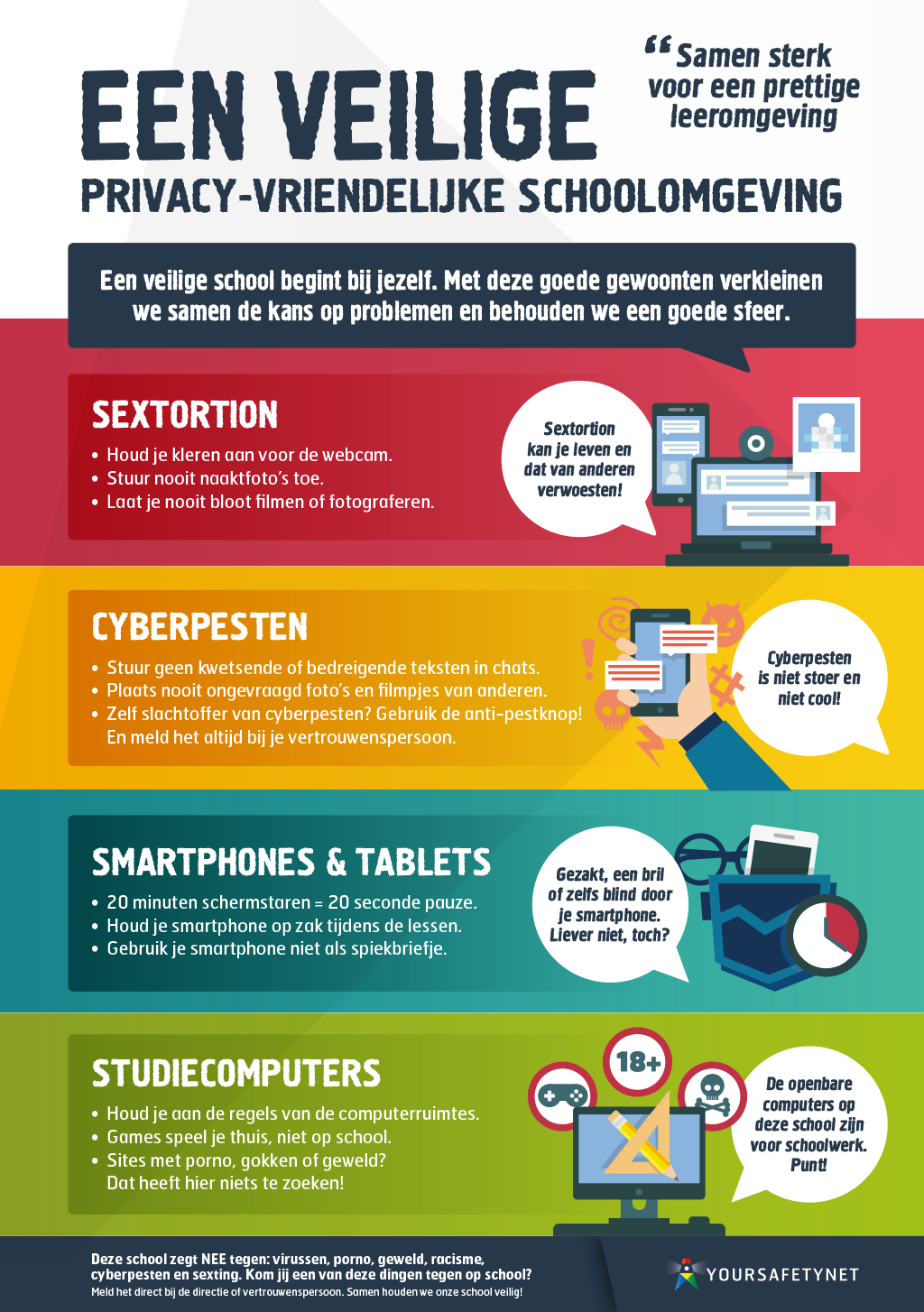 YourSafetynet Posters - Veilige schoolomgeving